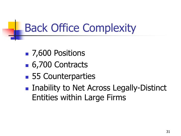 Back Office Complexity