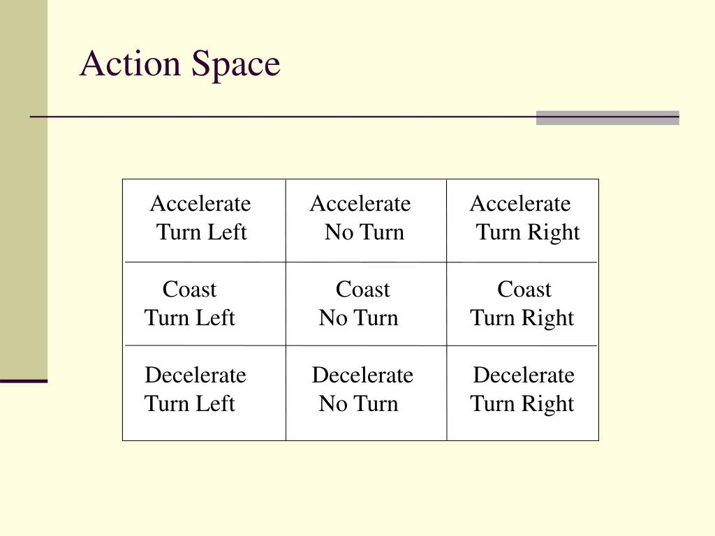Action Space