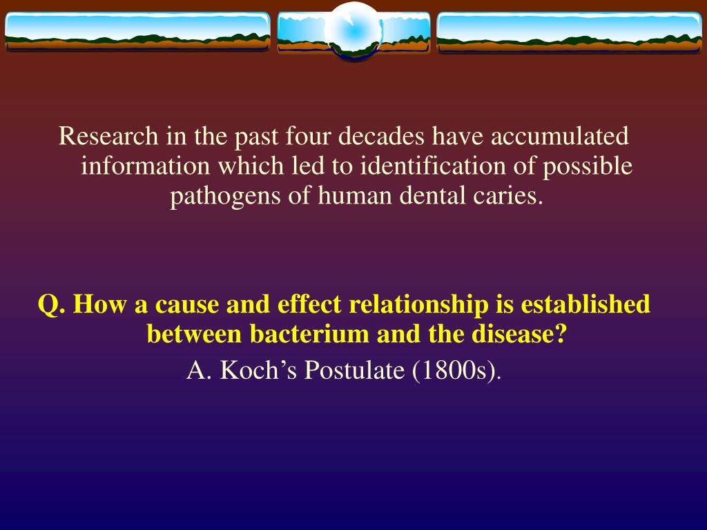 Research in the past four decades have accumulated information which led to identification of possible pathogens of human dental caries.