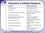mechanisms of antibiotic resistance9