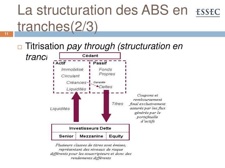 La structuration des ABS en tranches(2/3)
