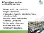 different laboratories with different roles