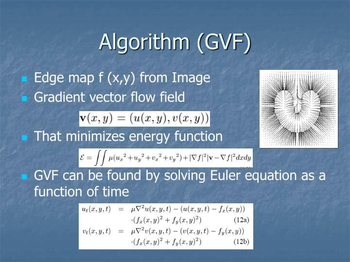 Algorithm (GVF)