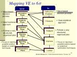 mapping ve to 6