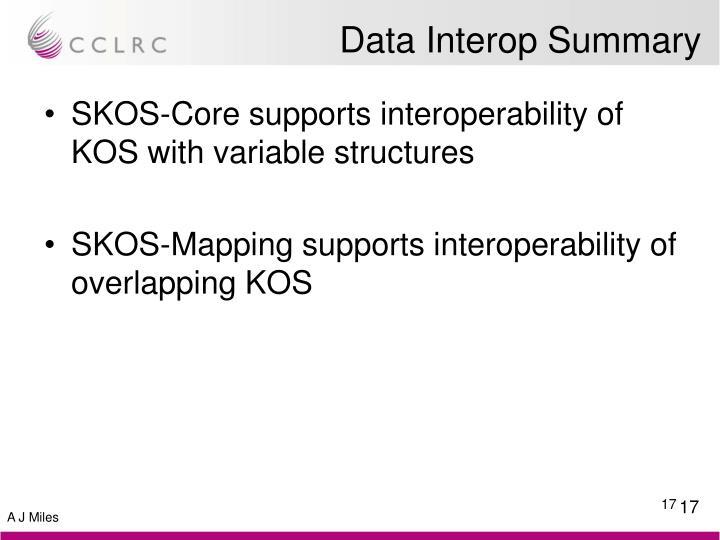 Data Interop Summary