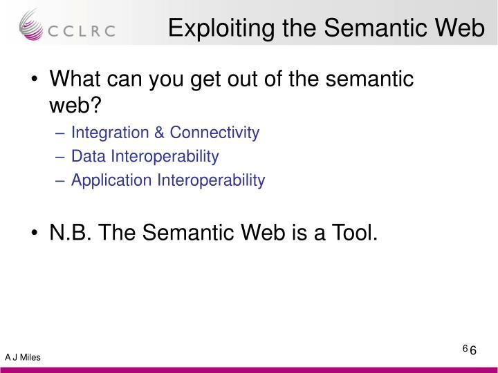 Exploiting the Semantic Web