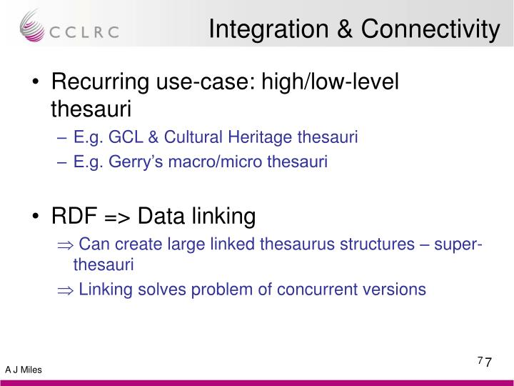 Integration & Connectivity