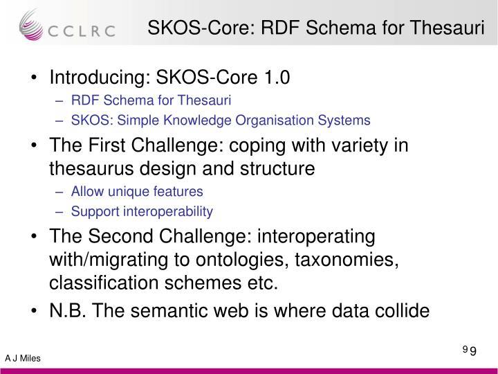 SKOS-Core: RDF Schema for Thesauri