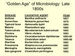 golden age of microbiology late 1800s