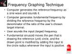frequency graphing technique