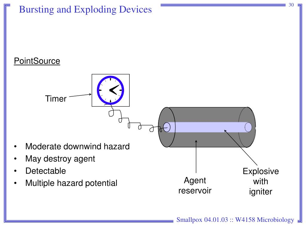Bursting and Exploding Devices