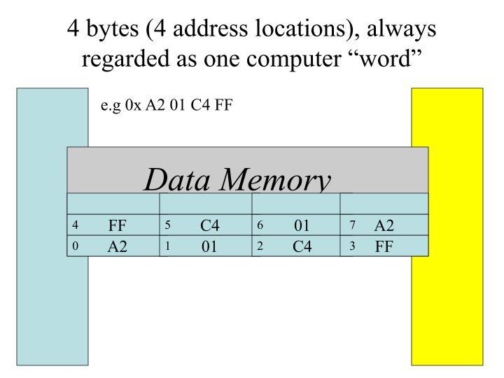 4 bytes (4 address locations), always