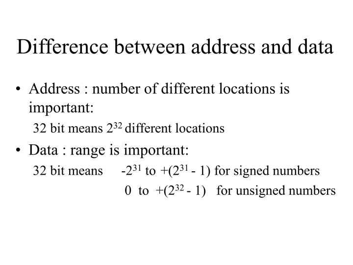 Difference between address and data