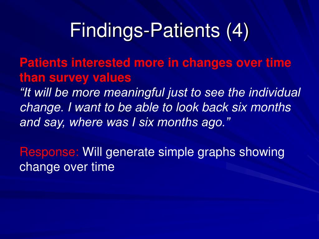 Findings-Patients (4)