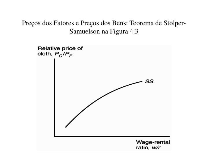 Preços dos Fatores e Preços dos Bens: Teorema de Stolper-Samuelson na Figura 4.3