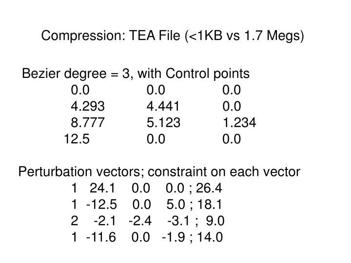 Compression: TEA File (<1KB vs 1.7 Megs)