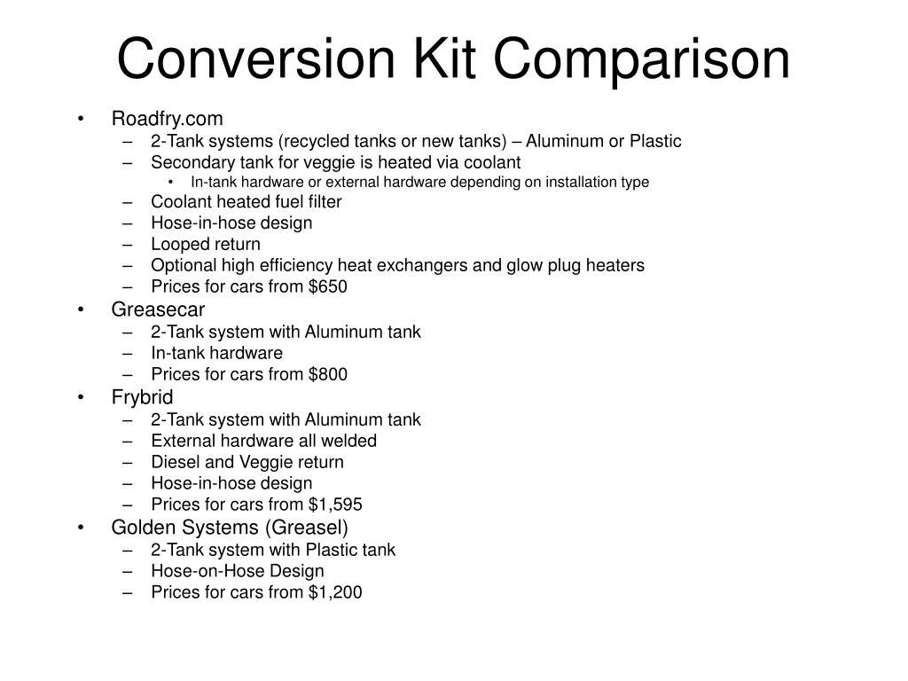 Conversion Kit Comparison