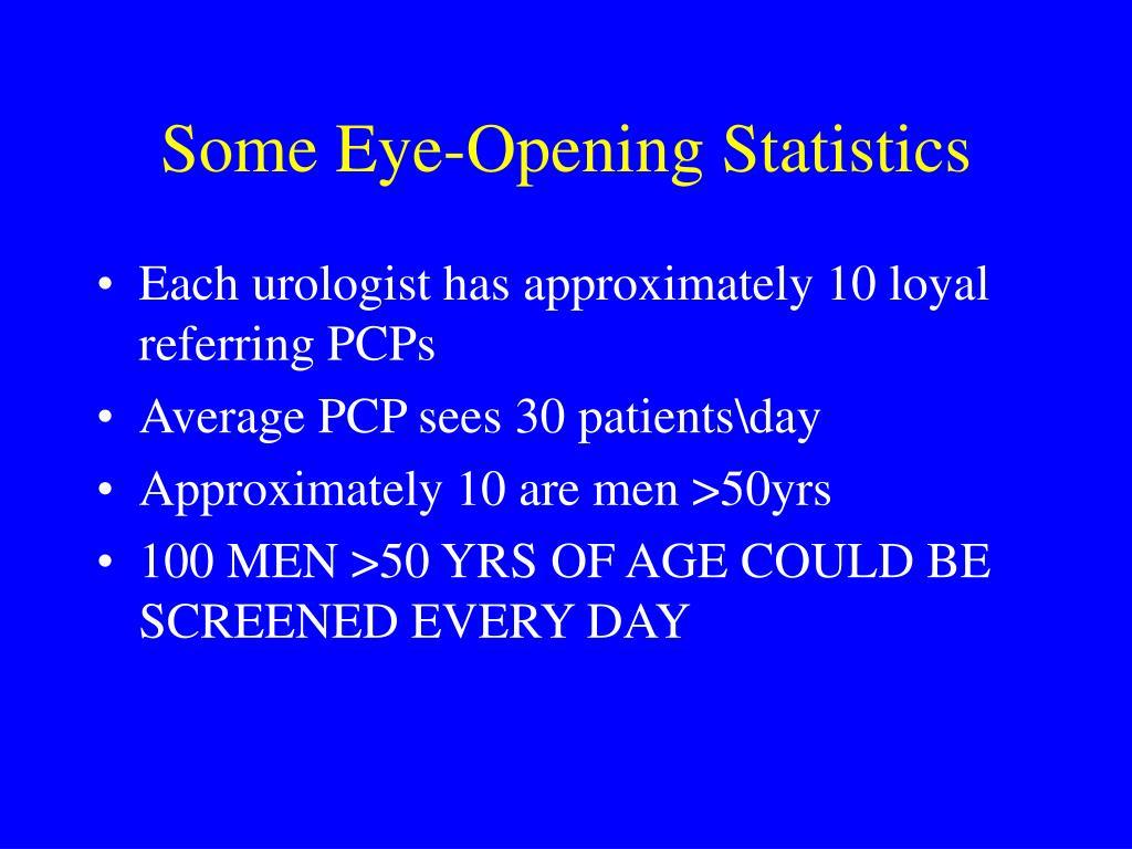 Some Eye-Opening Statistics