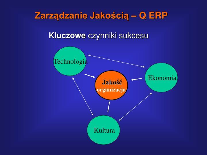 Zarządzanie Jakością – Q ERP