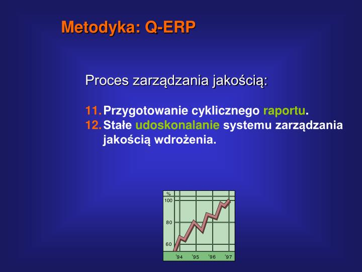 Metodyka: Q-ERP