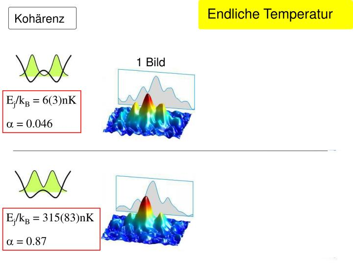Endliche Temperatur