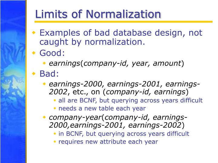 Limits of Normalization