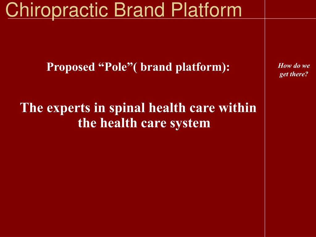 Chiropractic Brand Platform
