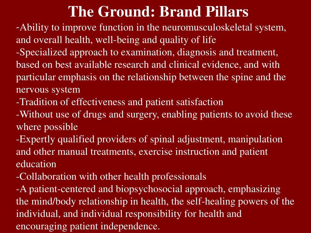 The Ground: Brand Pillars