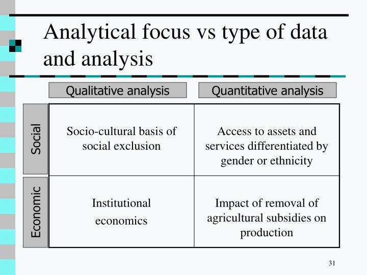 Analytical focus vs type of data and analysis