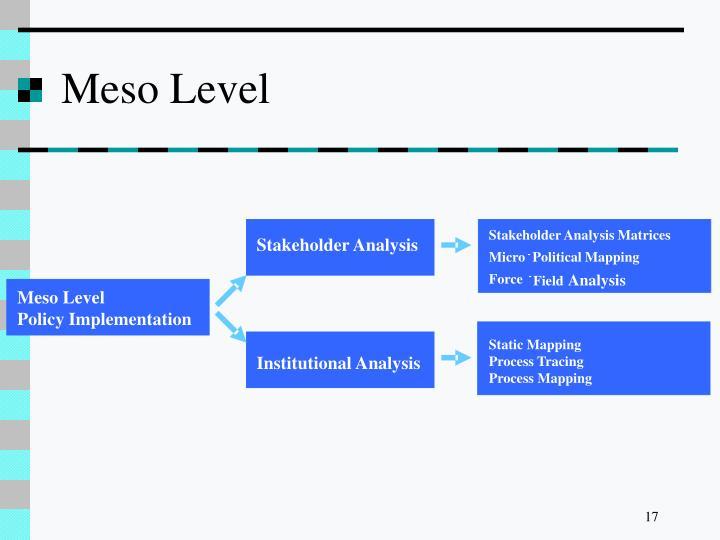 Stakeholder Analysis Matrices