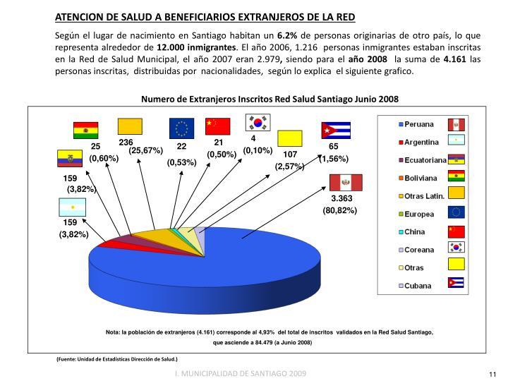 ATENCION DE SALUD A BENEFICIARIOS EXTRANJEROS DE LA RED
