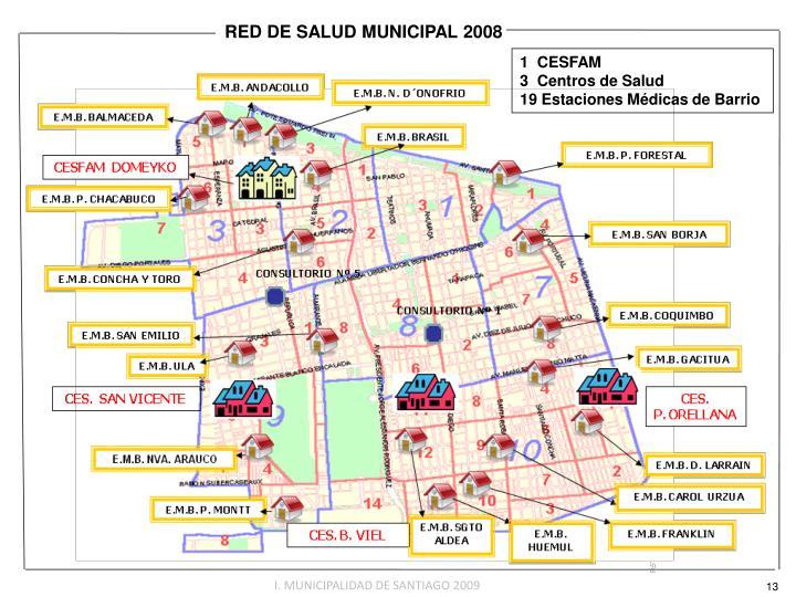 RED DE SALUD MUNICIPAL 2008