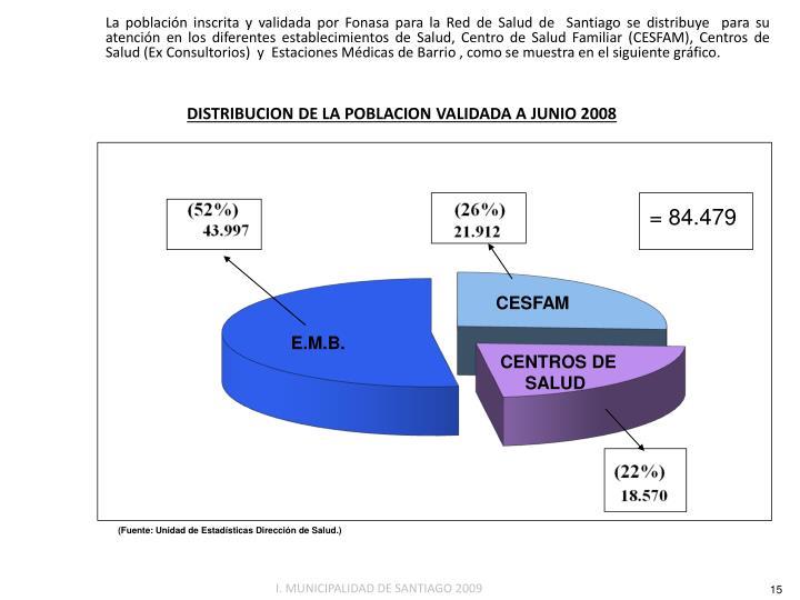 DISTRIBUCION DE LA POBLACION VALIDADA A JUNIO 2008