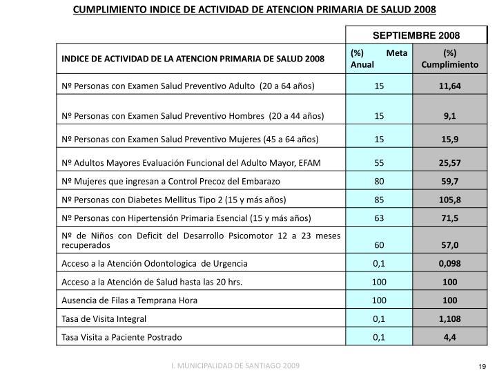 CUMPLIMIENTO INDICE DE ACTIVIDAD DE ATENCION PRIMARIA DE SALUD 2008