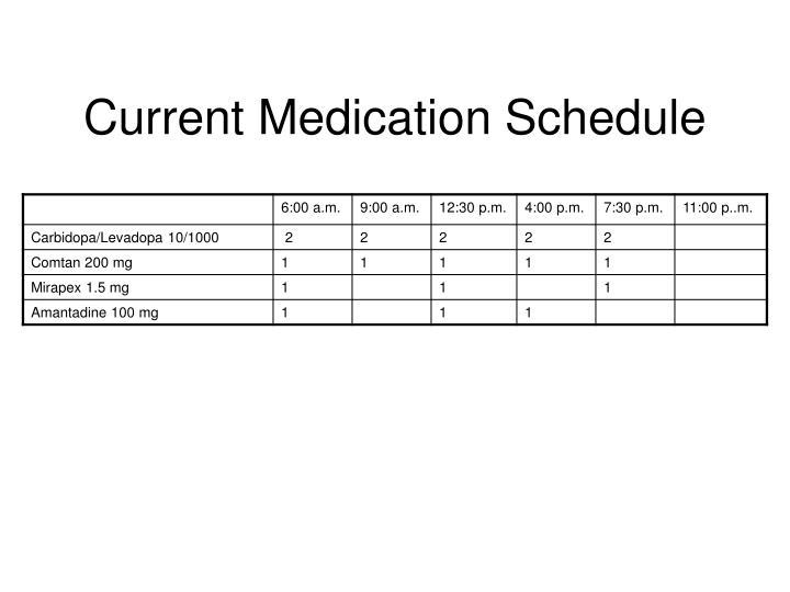 Current Medication Schedule