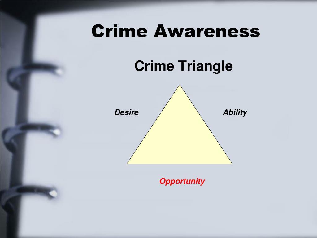 Crime Awareness