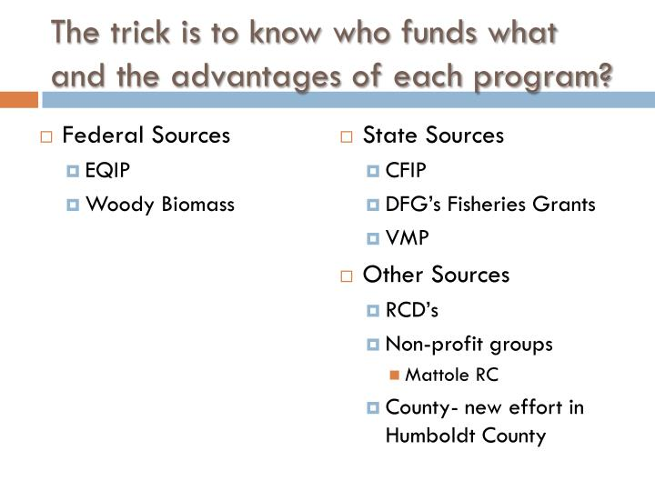 The trick is to know who funds what and the advantages of each program