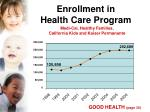 enrollment in health care program