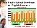 total public school enrollment vs english learners