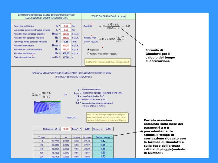 Formula di Giandotti per il calcolo del tempo di corrivazione