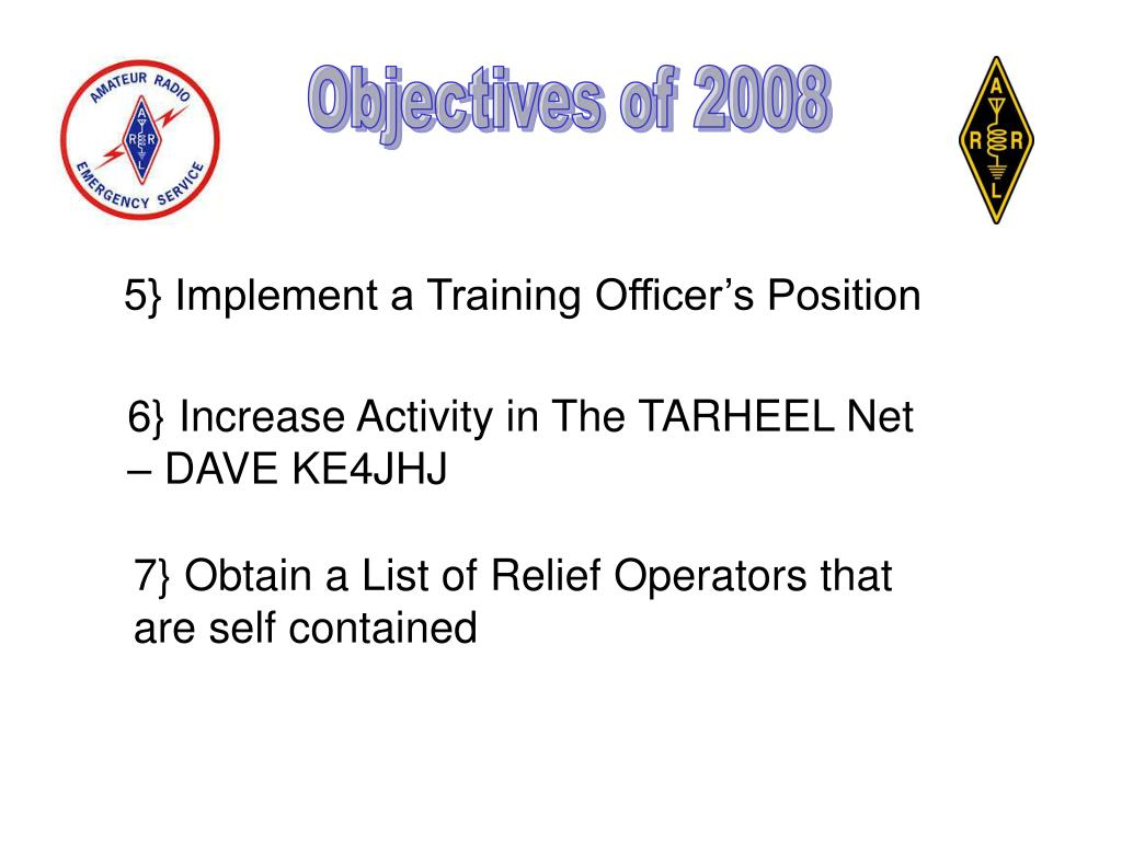 Objectives of 2008