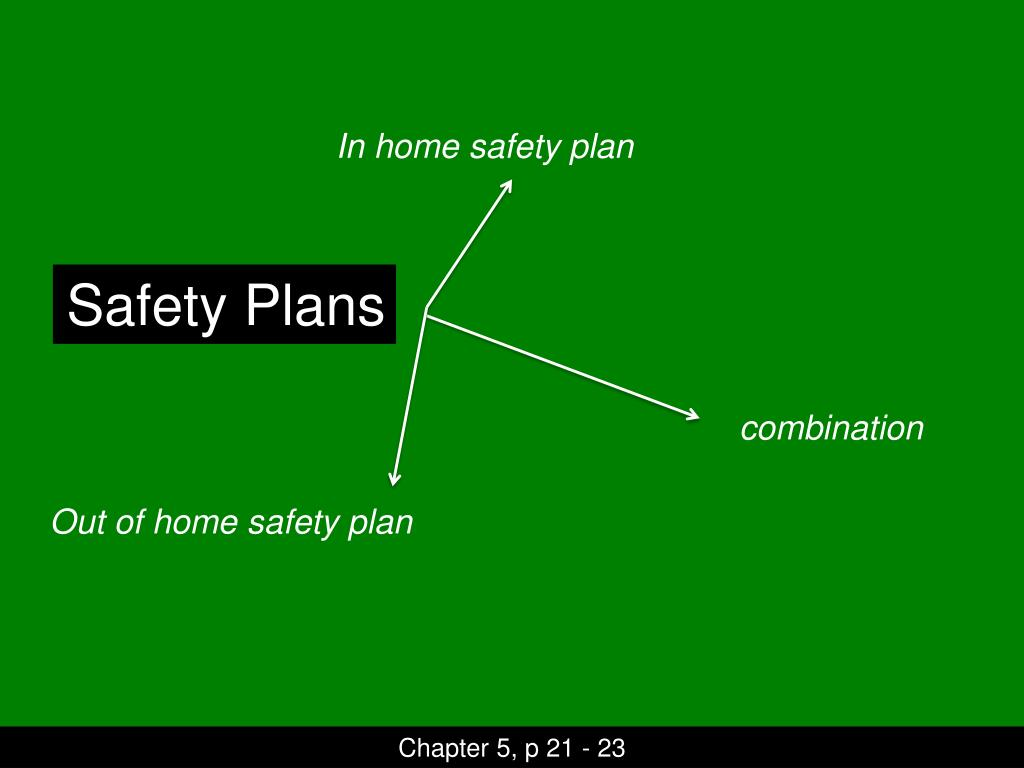 In home safety plan