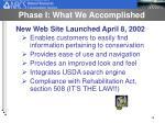 phase i what we accomplished14
