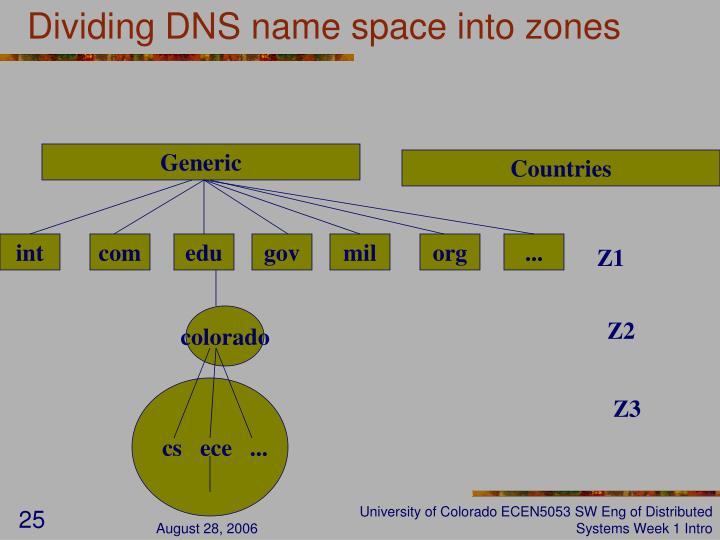 Dividing DNS name space into zones