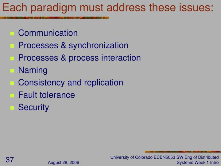 Each paradigm must address these issues:
