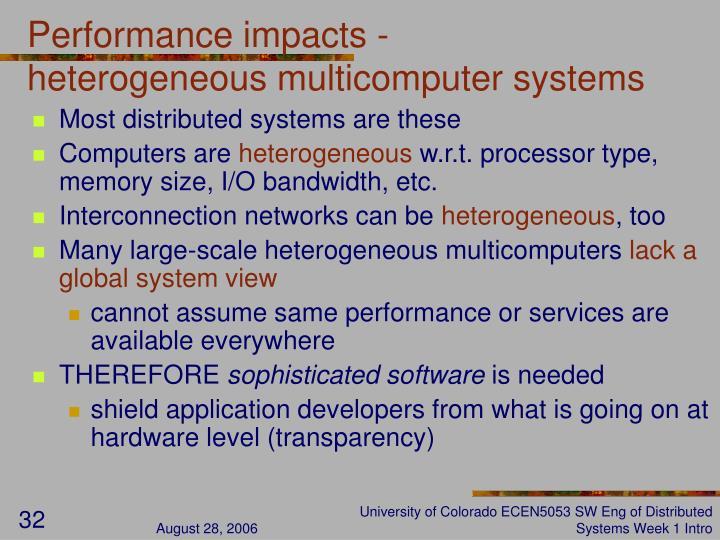 Performance impacts -