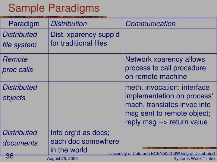 Sample Paradigms