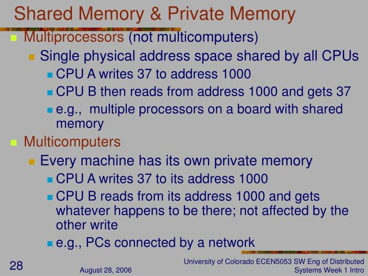 Shared Memory & Private Memory