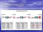 routing loop 3 6