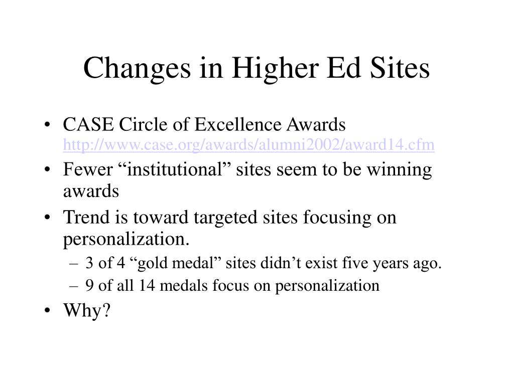 Changes in Higher Ed Sites